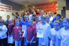 XII Dolnośląskie Mistrzostwa w Kręglarstwie